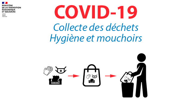 mouchoir, gants et masque dans sac puis dans poubelle