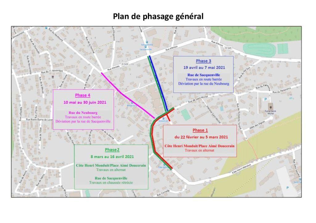 EVREUX - Secteur Pl Doucerain - Travaux réseaux humides - Plan phasage (CS 12-02-21)